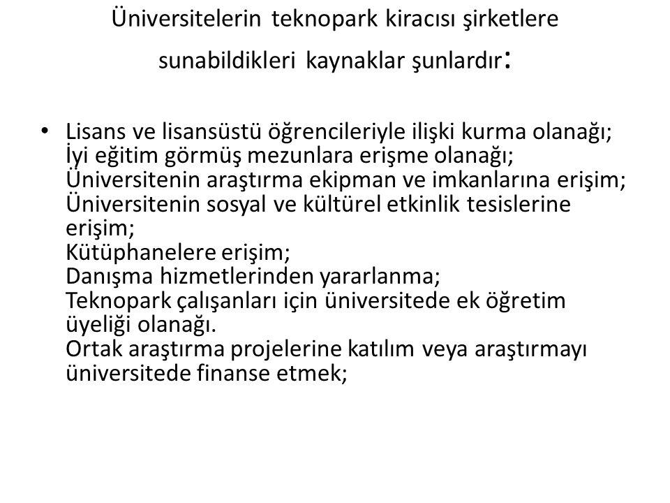 Üniversitelerin teknopark kiracısı şirketlere sunabildikleri kaynaklar şunlardır: