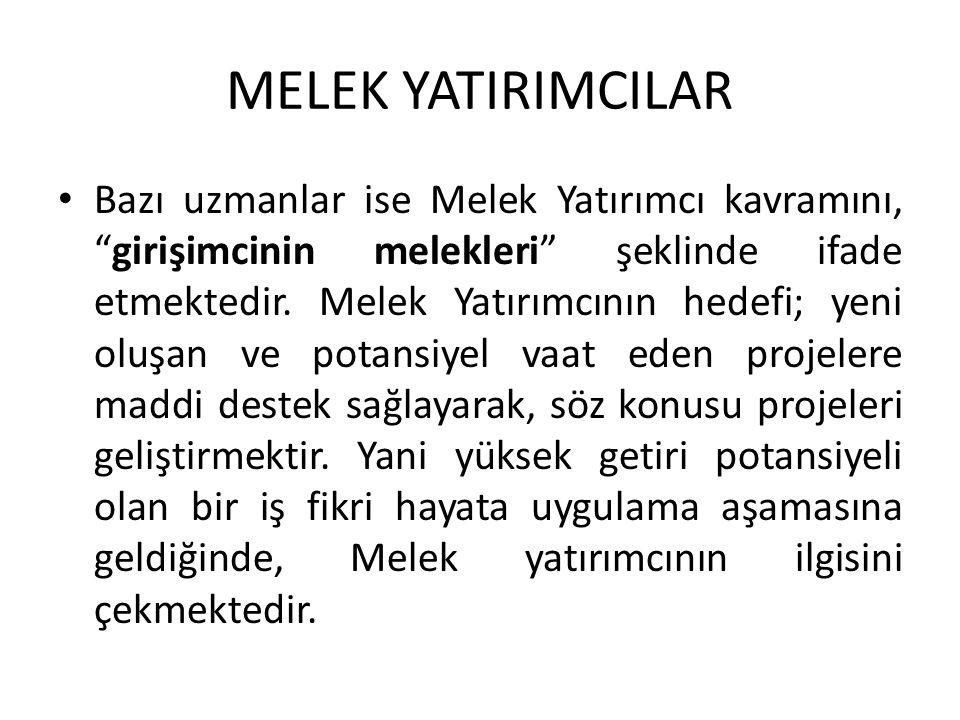 MELEK YATIRIMCILAR