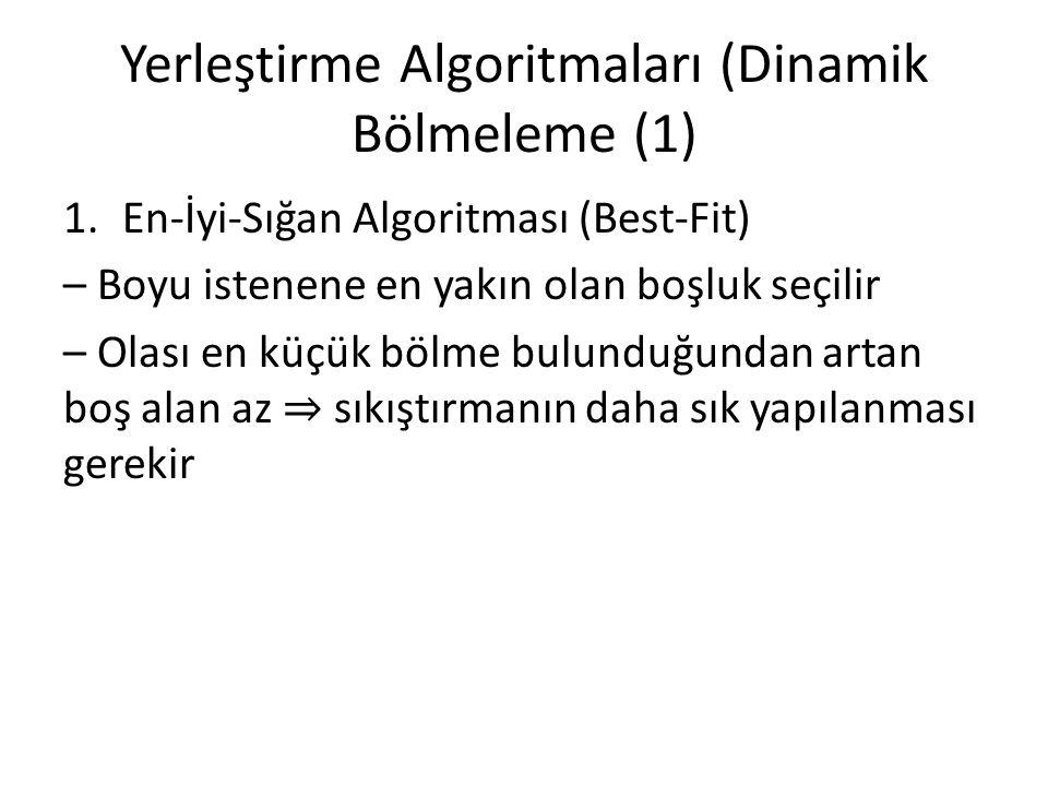 Yerleştirme Algoritmaları (Dinamik Bölmeleme (1)