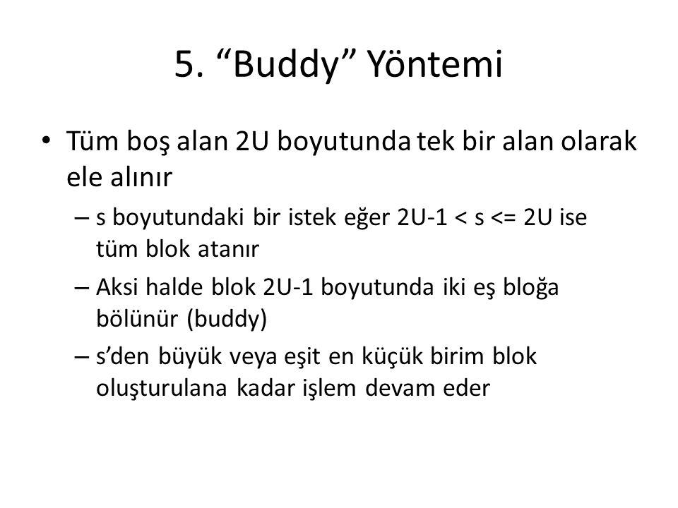 5. Buddy Yöntemi Tüm boş alan 2U boyutunda tek bir alan olarak ele alınır. s boyutundaki bir istek eğer 2U-1 < s <= 2U ise tüm blok atanır.