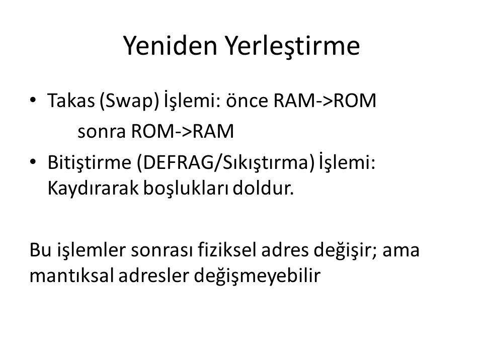 Yeniden Yerleştirme Takas (Swap) İşlemi: önce RAM->ROM