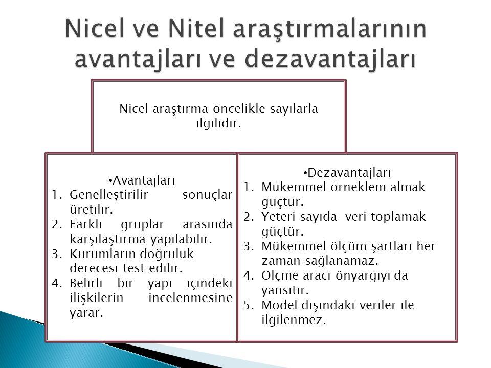 Nicel ve Nitel araştırmalarının avantajları ve dezavantajları