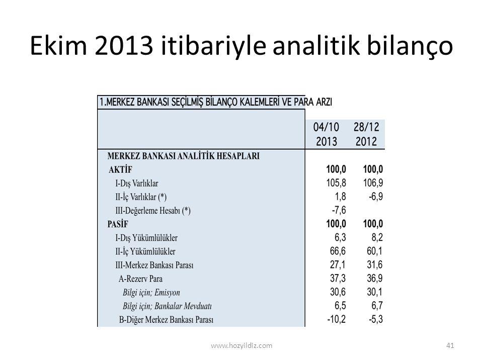 Ekim 2013 itibariyle analitik bilanço