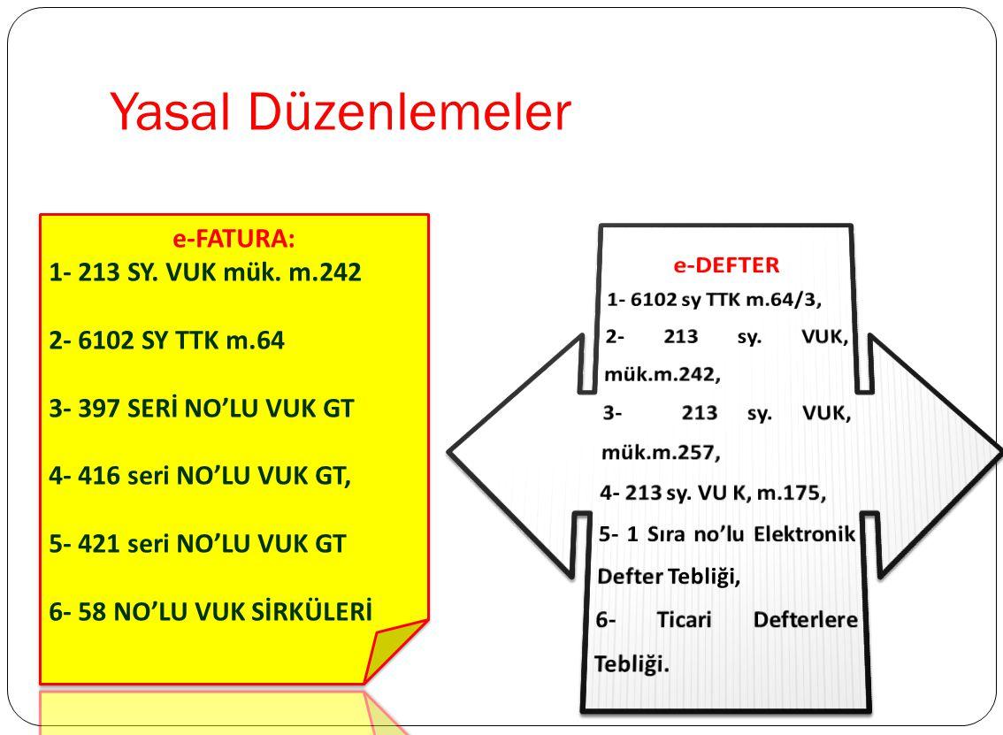 Yasal Düzenlemeler e-DEFTER e-FATURA: 1- 213 SY. VUK mük. m.242