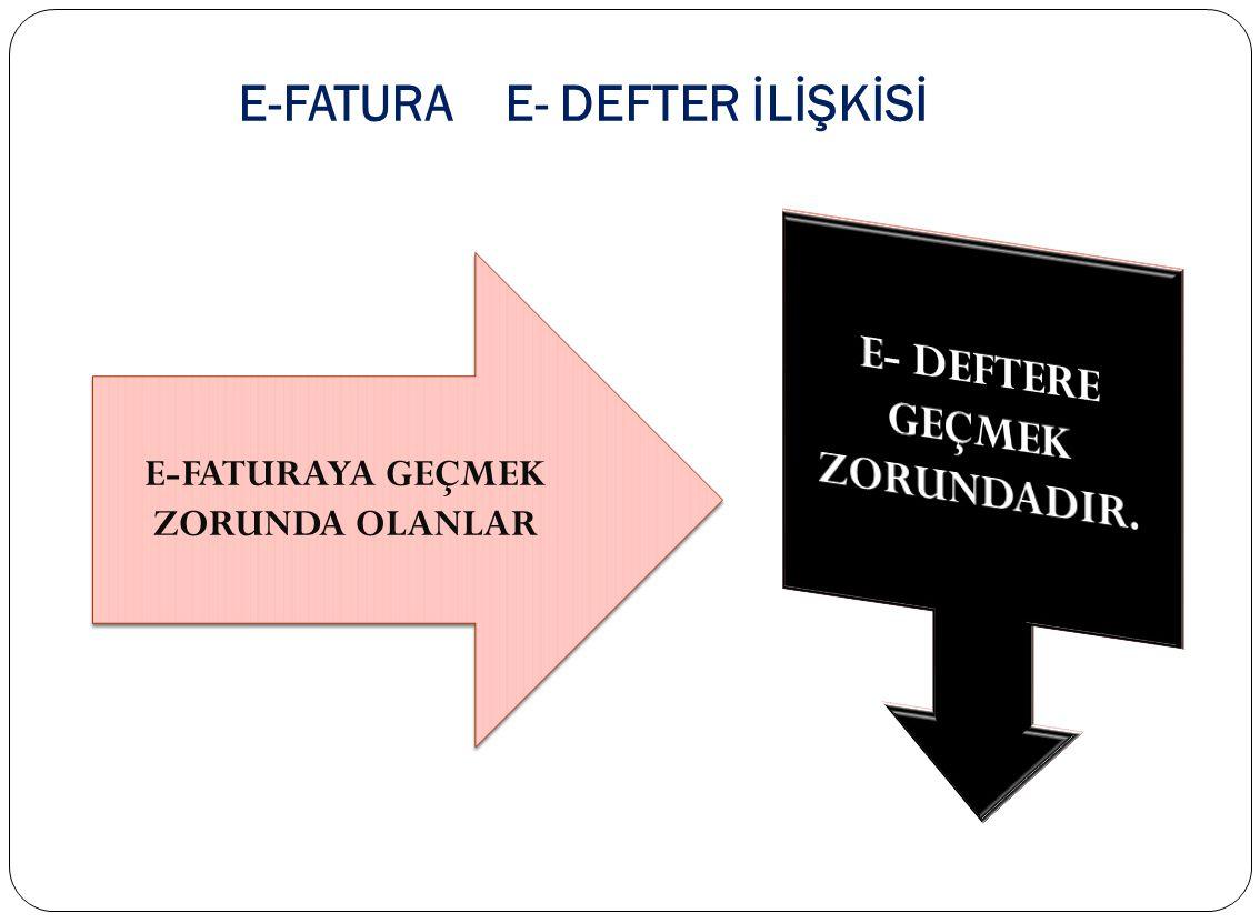 E-FATURA E- DEFTER İLİŞKİSİ