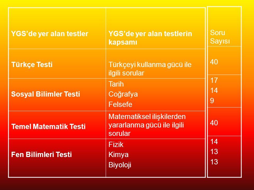 YGS'de yer alan testler