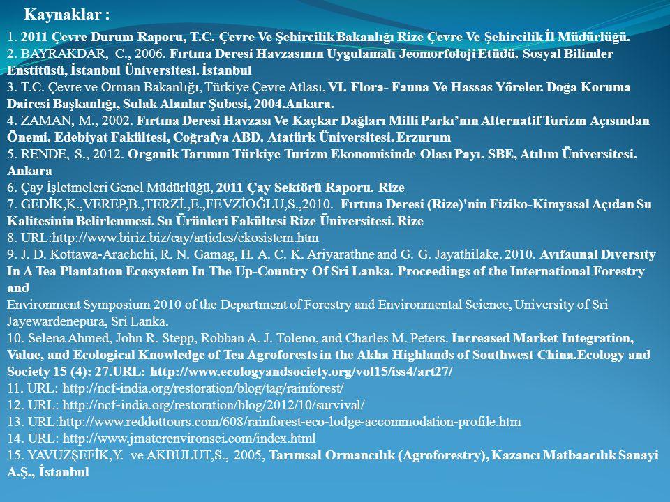Kaynaklar : 1. 2011 Çevre Durum Raporu, T.C. Çevre Ve Şehircilik Bakanlığı Rize Çevre Ve Şehircilik İl Müdürlüğü.