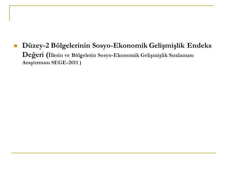 Düzey-2 Bölgelerinin Sosyo-Ekonomik Gelişmişlik Endeks Değeri (İllerin ve Bölgelerin Sosyo-Ekonomik Gelişmişlik Sıralaması Araştırması SEGE-2011 )