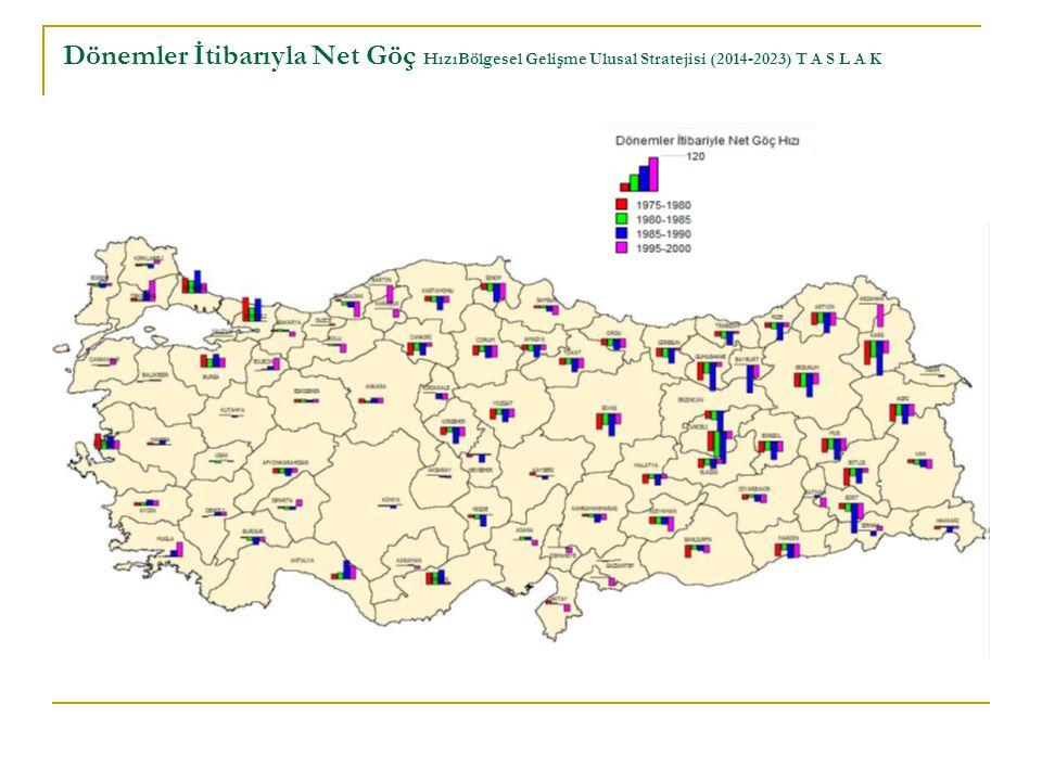 Dönemler İtibarıyla Net Göç HızıBölgesel Gelişme Ulusal Stratejisi (2014-2023) T A S L A K