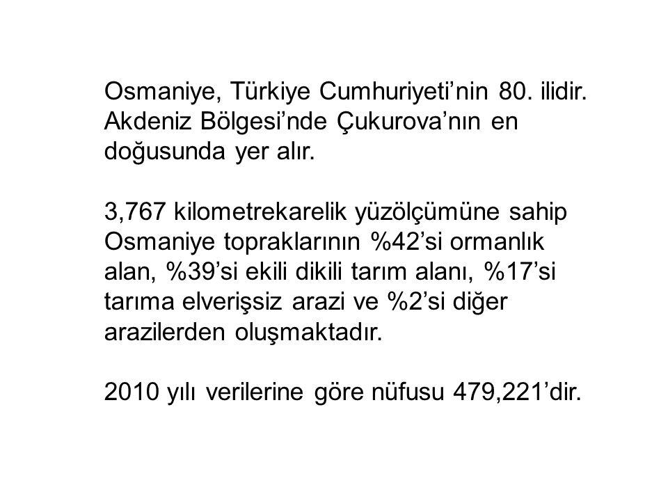 Osmaniye, Türkiye Cumhuriyeti'nin 80. ilidir