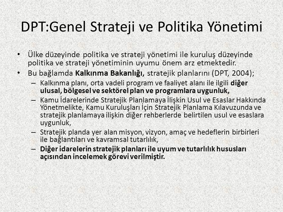 DPT:Genel Strateji ve Politika Yönetimi