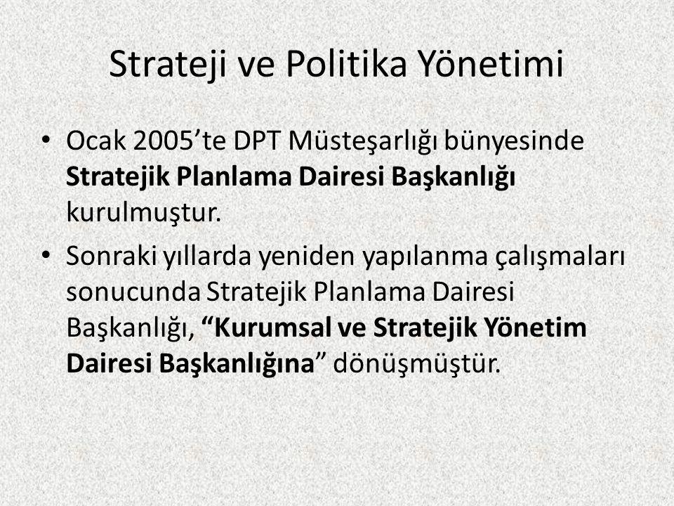 Strateji ve Politika Yönetimi