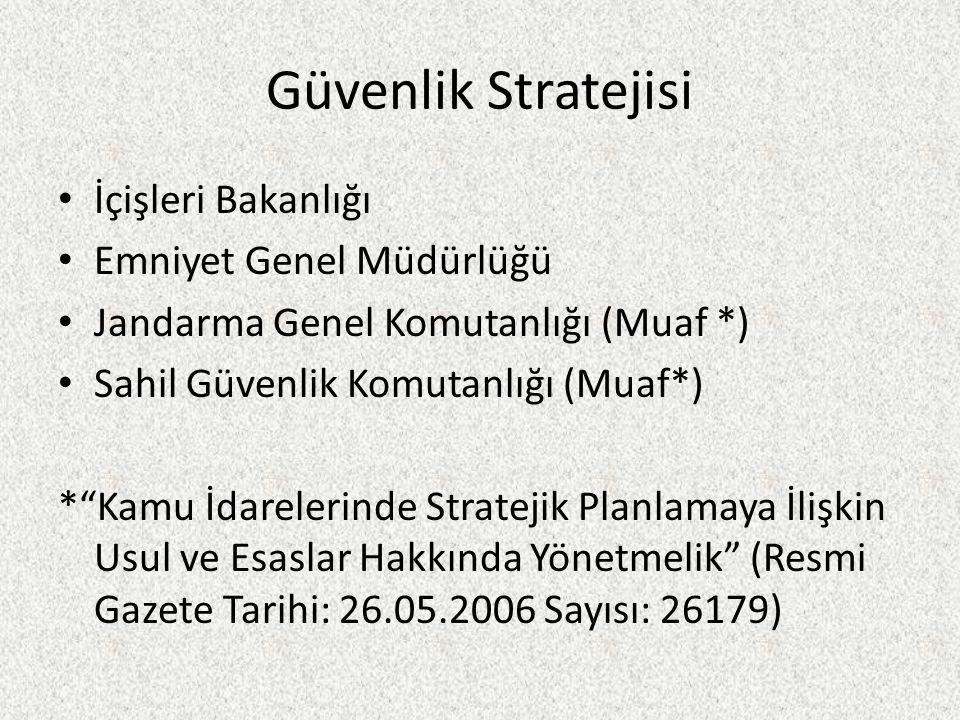 Güvenlik Stratejisi İçişleri Bakanlığı Emniyet Genel Müdürlüğü