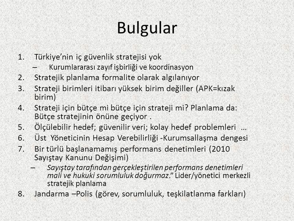 Bulgular Türkiye'nin iç güvenlik stratejisi yok