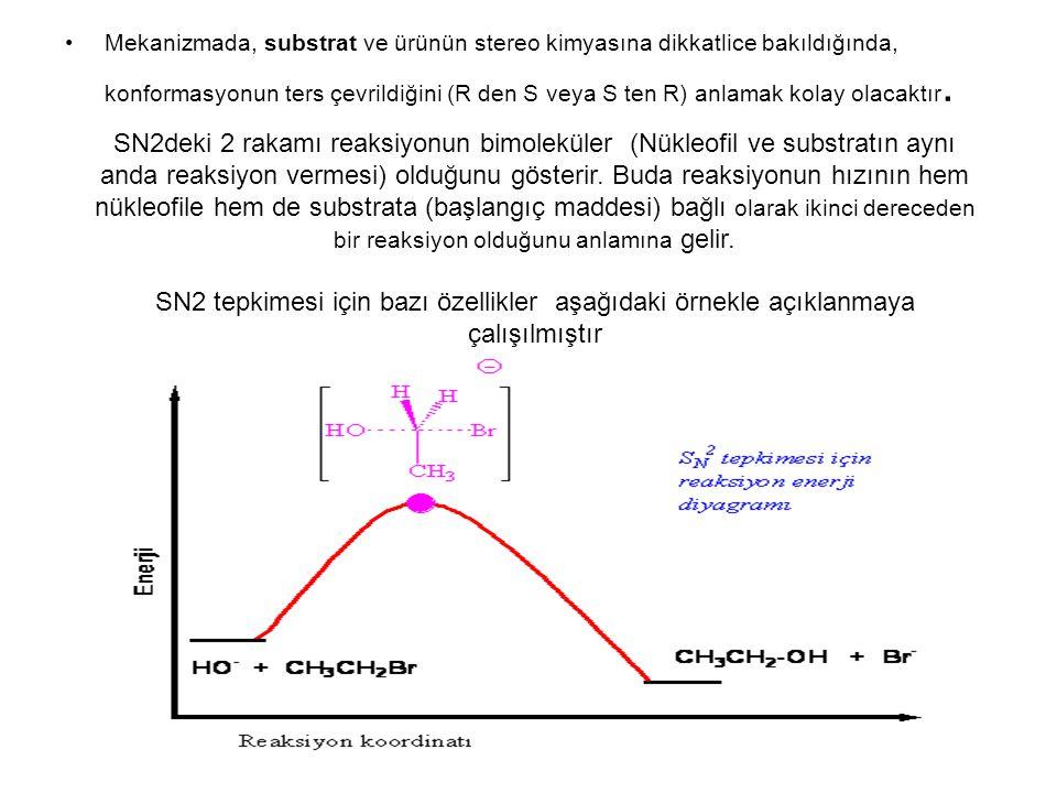Mekanizmada, substrat ve ürünün stereo kimyasına dikkatlice bakıldığında, konformasyonun ters çevrildiğini (R den S veya S ten R) anlamak kolay olacaktır.
