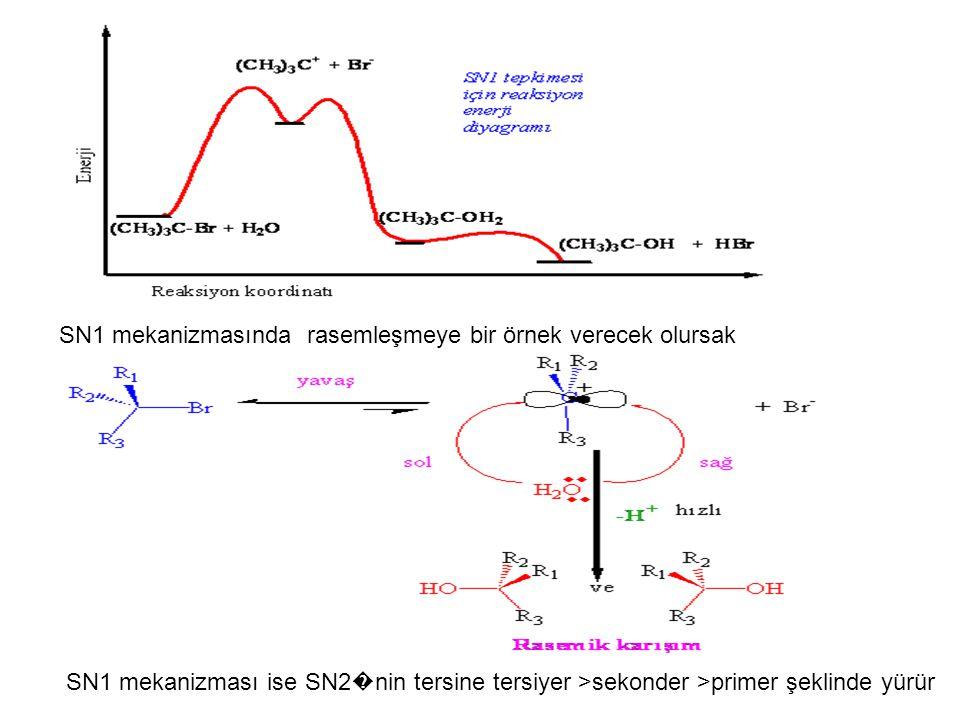 SN1 mekanizmasında rasemleşmeye bir örnek verecek olursak