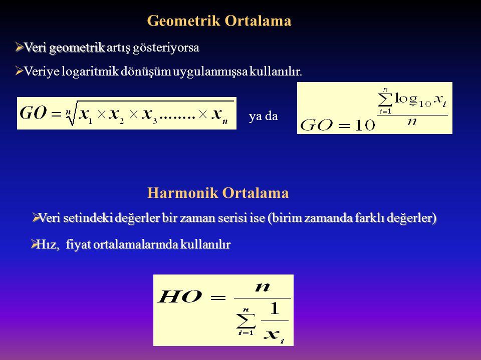 Geometrik Ortalama Harmonik Ortalama Veri geometrik artış gösteriyorsa