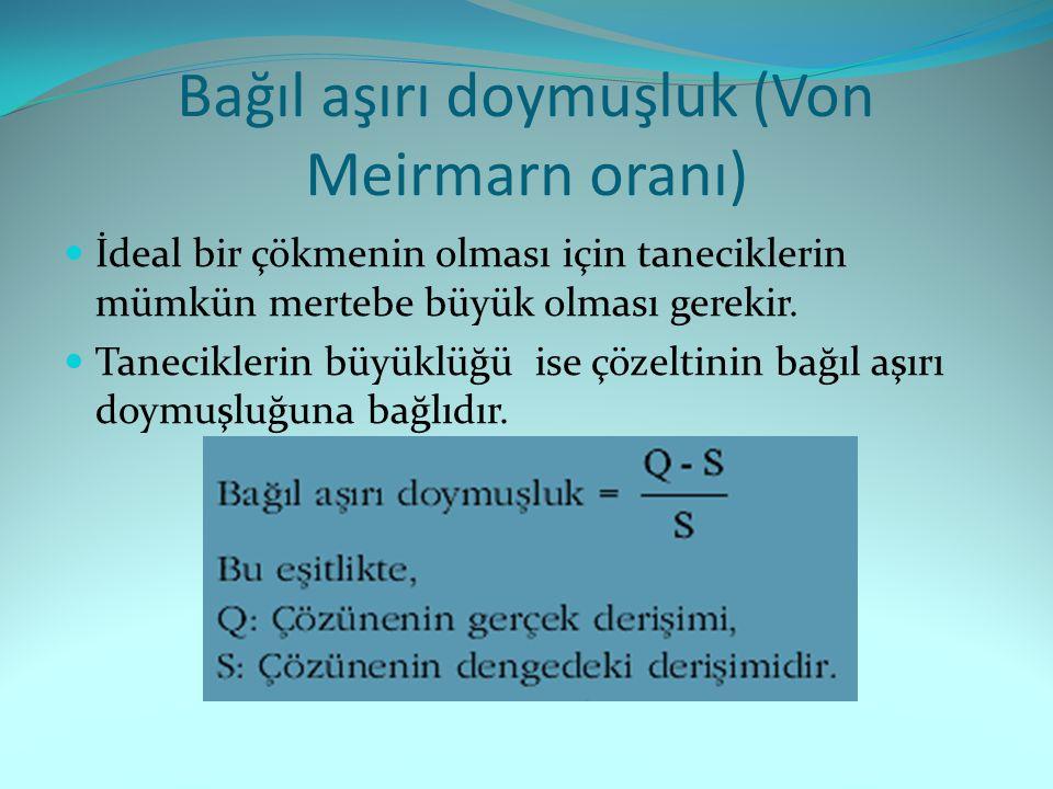 Bağıl aşırı doymuşluk (Von Meirmarn oranı)