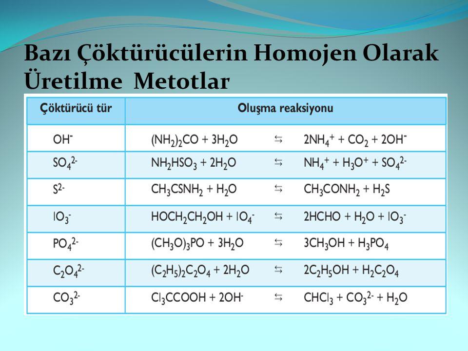 Bazı Çöktürücülerin Homojen Olarak Üretilme Metotlar