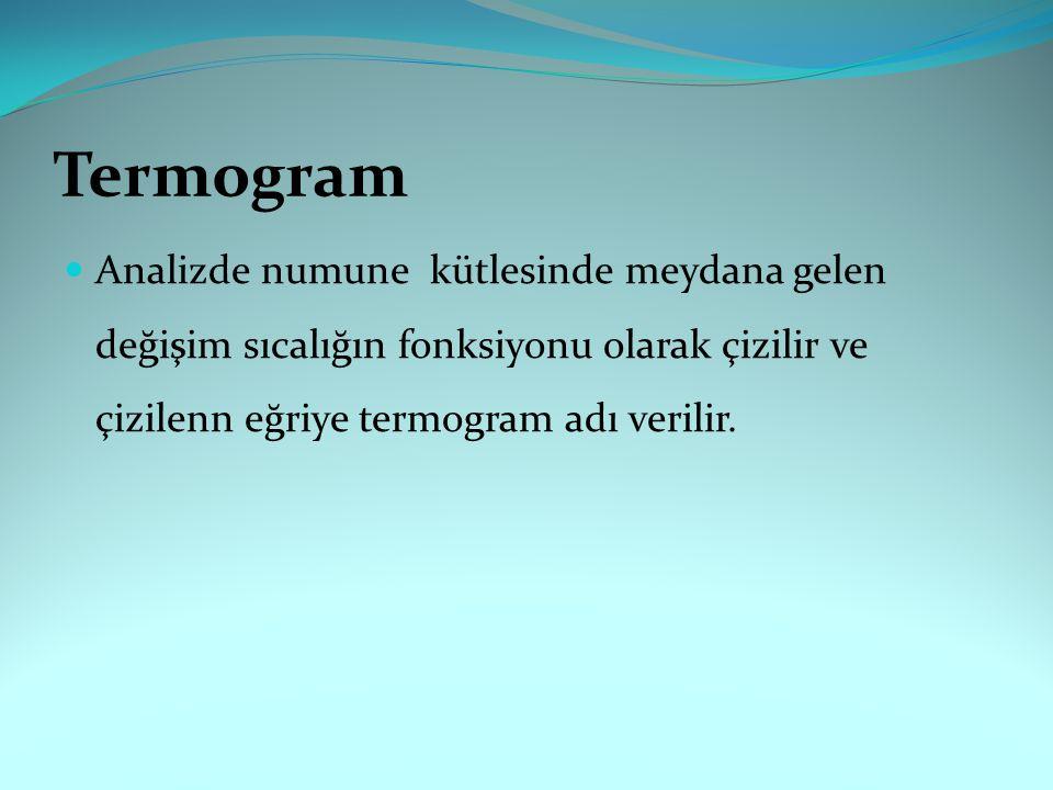 Termogram Analizde numune kütlesinde meydana gelen değişim sıcalığın fonksiyonu olarak çizilir ve çizilenn eğriye termogram adı verilir.
