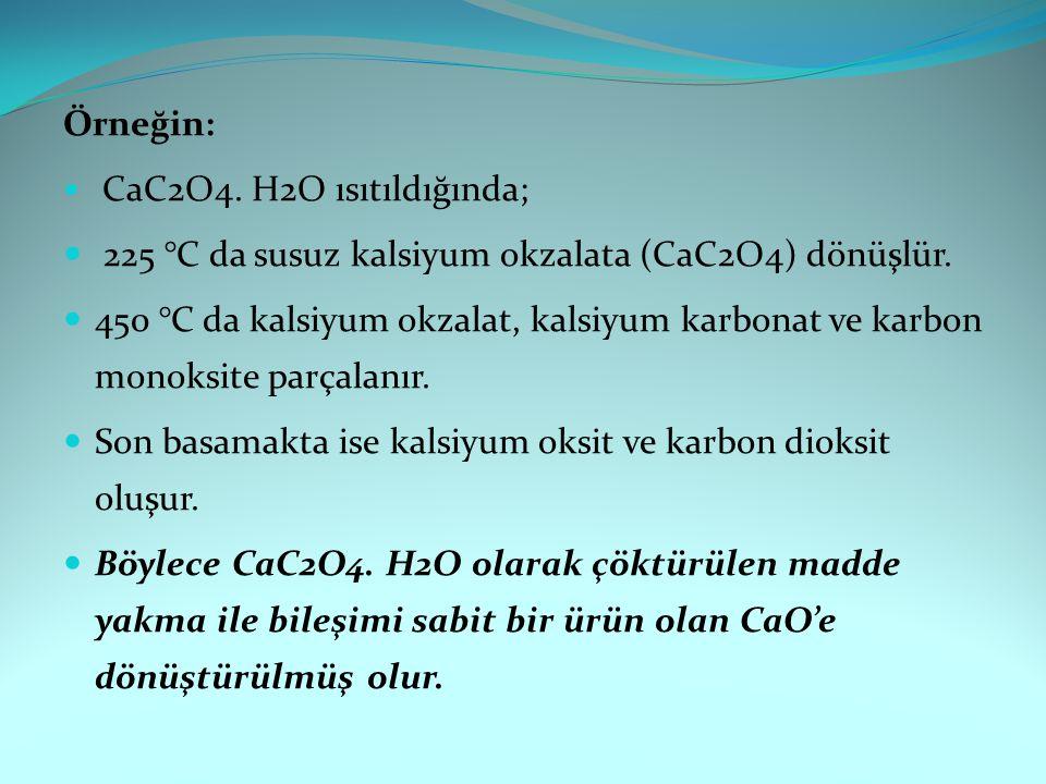 225 °C da susuz kalsiyum okzalata (CaC2O4) dönüşlür.