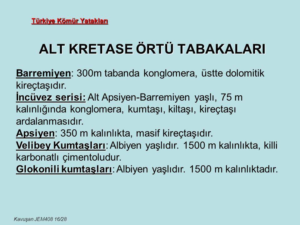 Türkiye Kömür Yatakları
