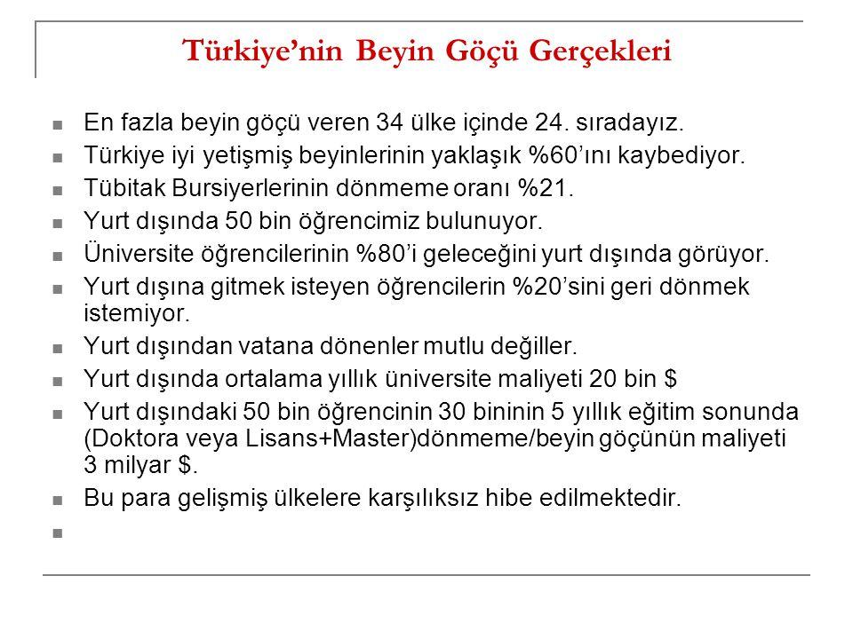 Türkiye'nin Beyin Göçü Gerçekleri