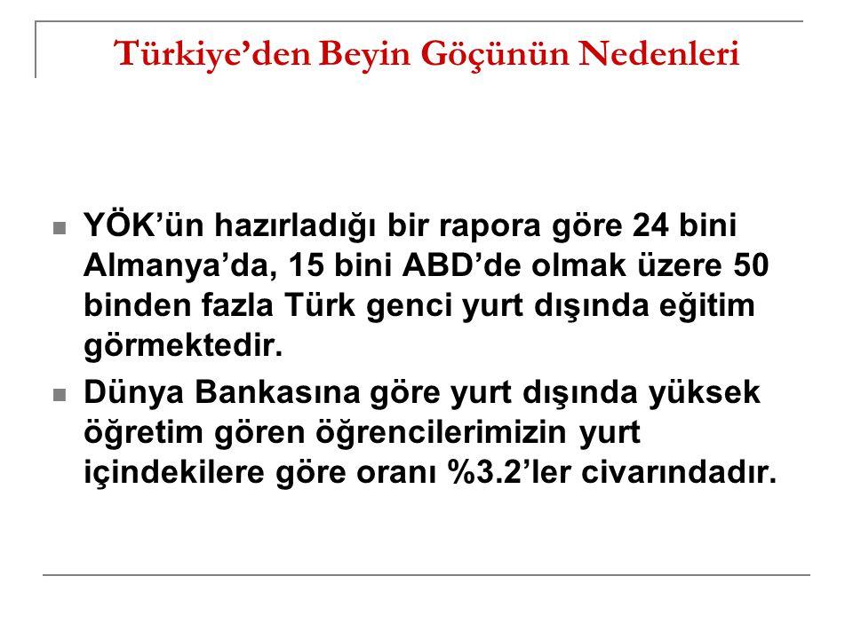 Türkiye'den Beyin Göçünün Nedenleri