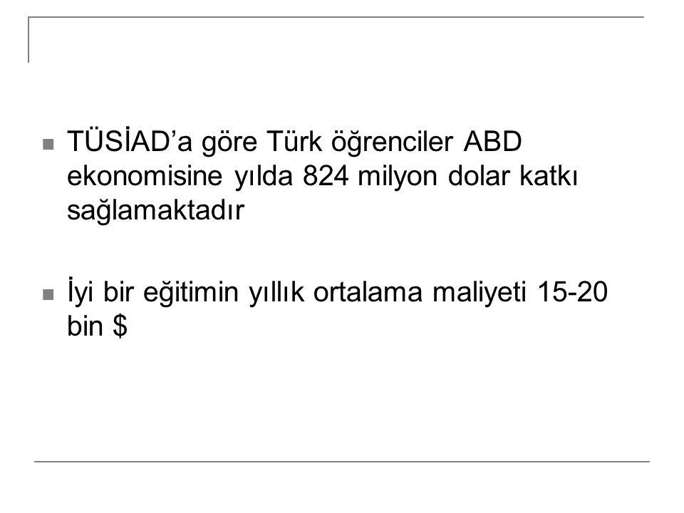 TÜSİAD'a göre Türk öğrenciler ABD ekonomisine yılda 824 milyon dolar katkı sağlamaktadır