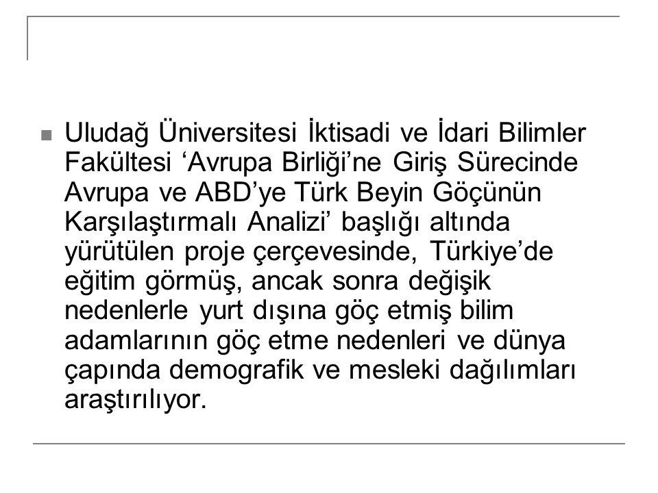 Uludağ Üniversitesi İktisadi ve İdari Bilimler Fakültesi 'Avrupa Birliği'ne Giriş Sürecinde Avrupa ve ABD'ye Türk Beyin Göçünün Karşılaştırmalı Analizi' başlığı altında yürütülen proje çerçevesinde, Türkiye'de eğitim görmüş, ancak sonra değişik nedenlerle yurt dışına göç etmiş bilim adamlarının göç etme nedenleri ve dünya çapında demografik ve mesleki dağılımları araştırılıyor.