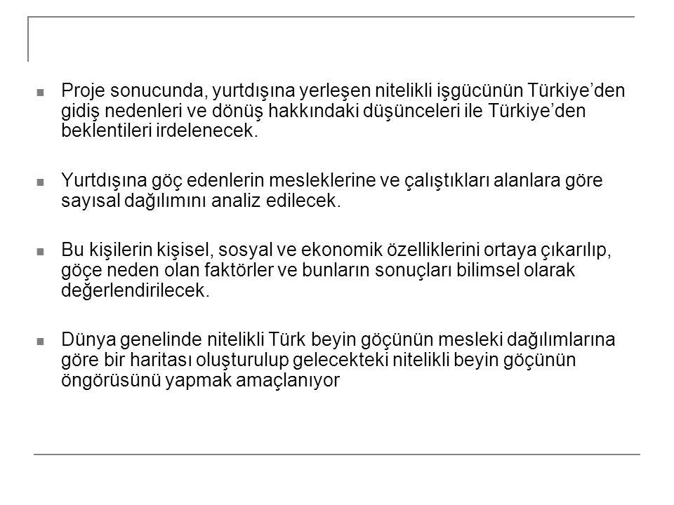 Proje sonucunda, yurtdışına yerleşen nitelikli işgücünün Türkiye'den gidiş nedenleri ve dönüş hakkındaki düşünceleri ile Türkiye'den beklentileri irdelenecek.
