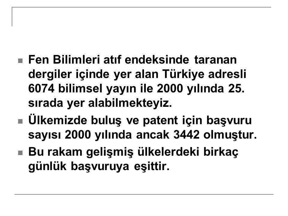 Fen Bilimleri atıf endeksinde taranan dergiler içinde yer alan Türkiye adresli 6074 bilimsel yayın ile 2000 yılında 25. sırada yer alabilmekteyiz.