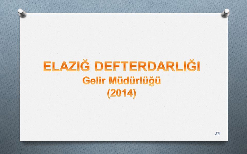 ELAZIĞ DEFTERDARLIĞI Gelir Müdürlüğü (2014)