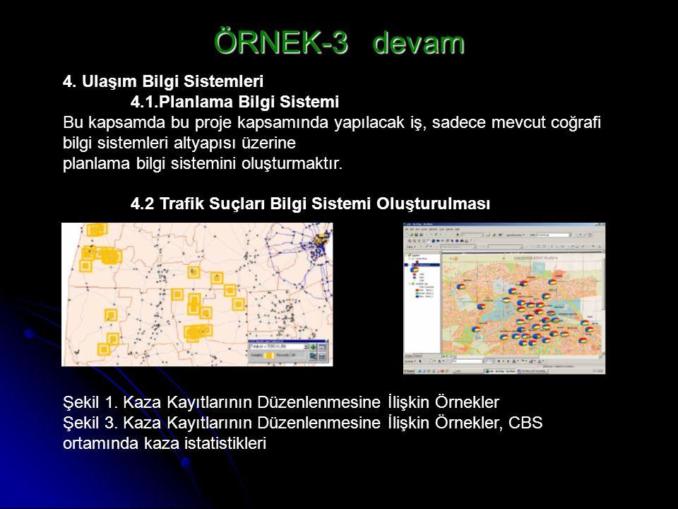 ÖRNEK-3 devam 4. Ulaşım Bilgi Sistemleri 4.1.Planlama Bilgi Sistemi