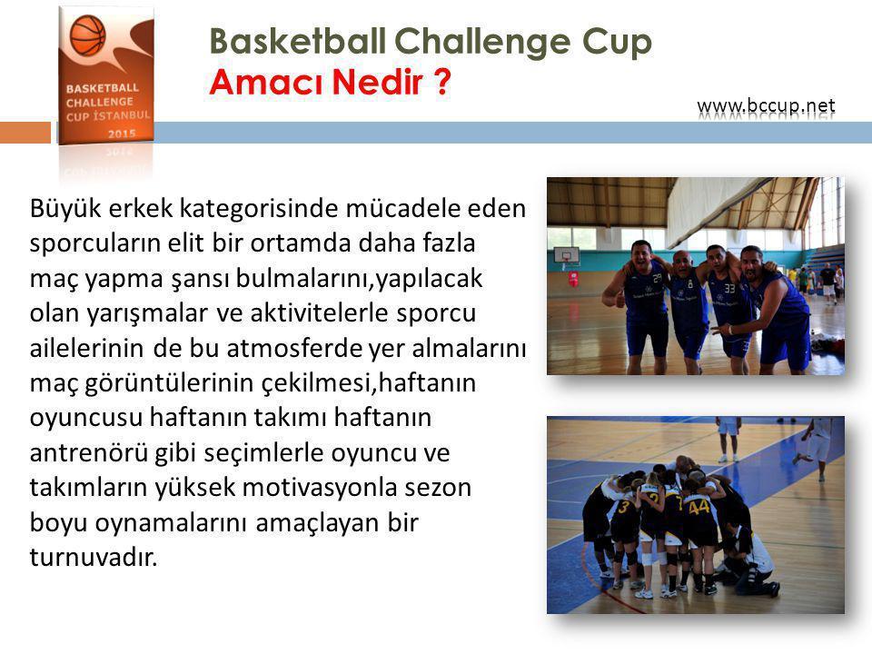 Basketball Challenge Cup Amacı Nedir