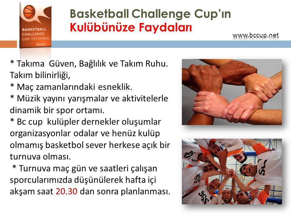 Basketball Challenge Cup'ın Kulübünüze Faydaları
