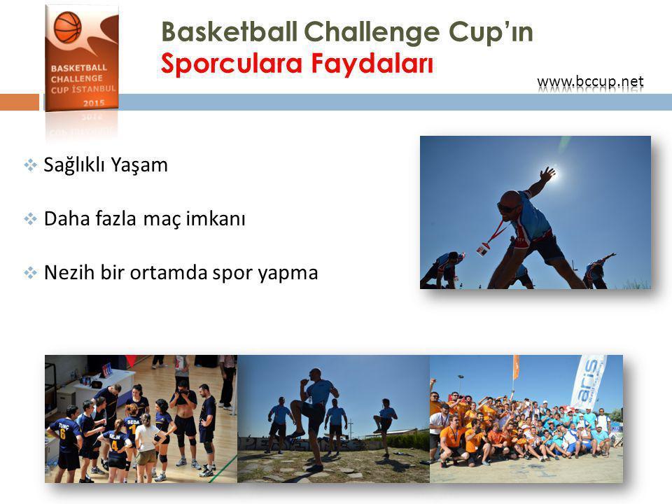 Basketball Challenge Cup'ın Sporculara Faydaları