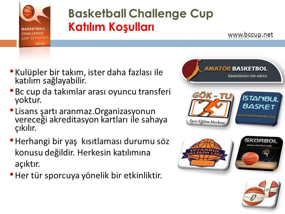 Basketball Challenge Cup Katılım Koşulları