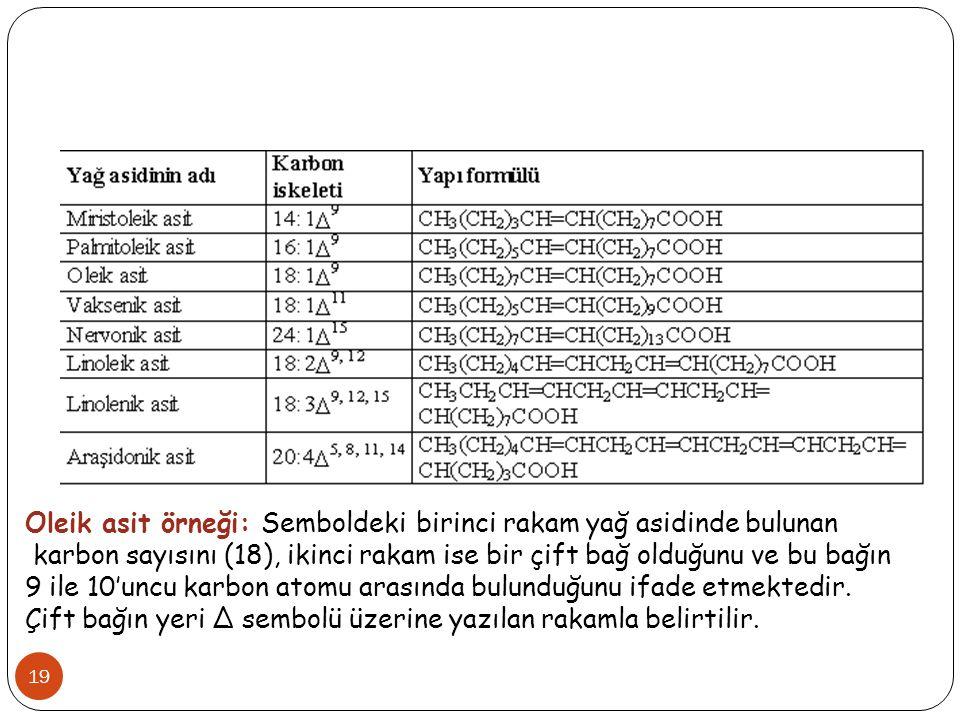 Oleik asit örneği: Semboldeki birinci rakam yağ asidinde bulunan
