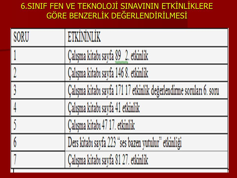 6.SINIF FEN VE TEKNOLOJİ SINAVININ ETKİNLİKLERE GÖRE BENZERLİK DEĞERLENDİRİLMESİ