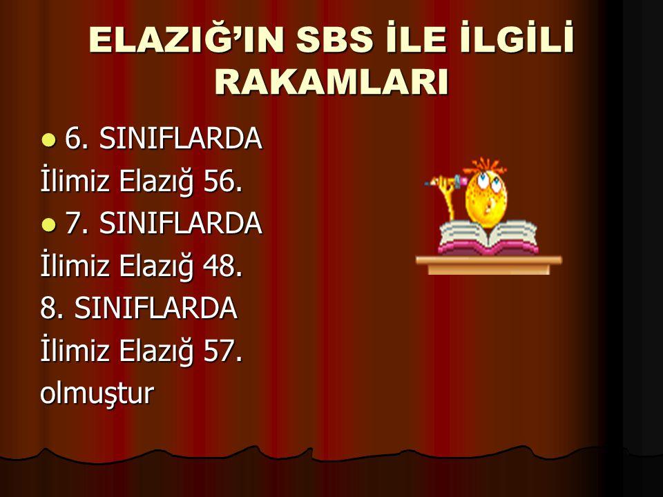 ELAZIĞ'IN SBS İLE İLGİLİ RAKAMLARI