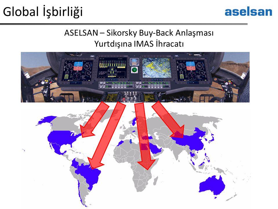Global İşbirliği ASELSAN – Sikorsky Buy-Back Anlaşması