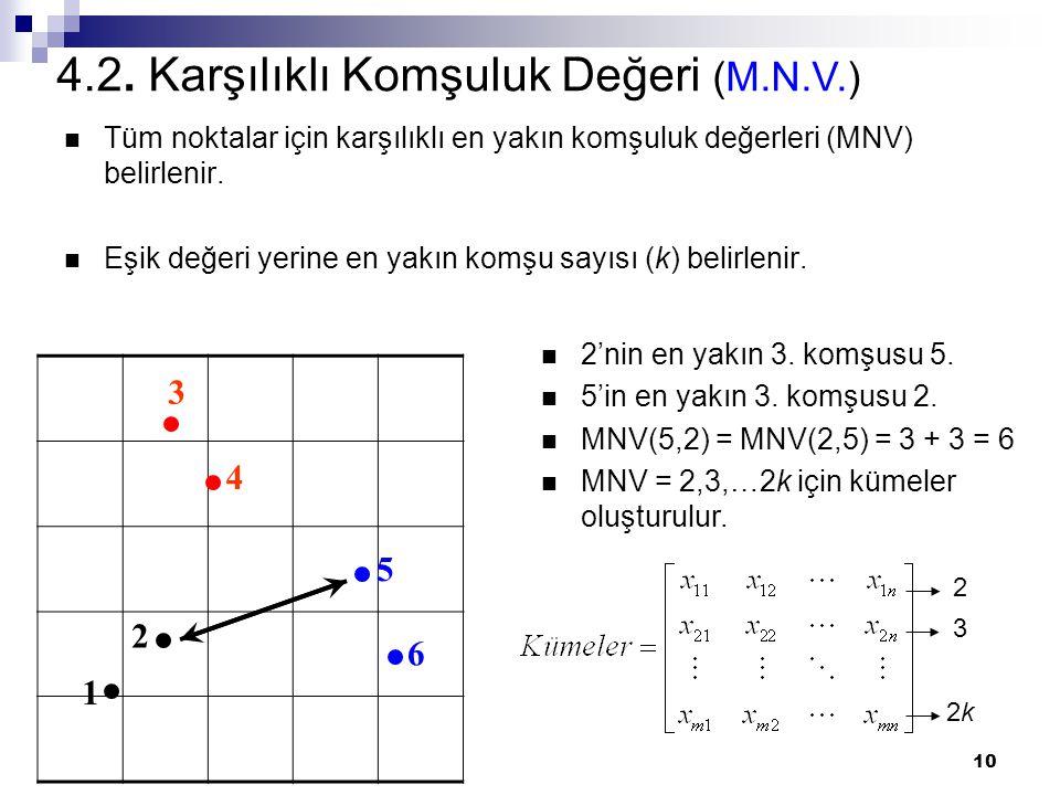 4.2. Karşılıklı Komşuluk Değeri (M.N.V.)
