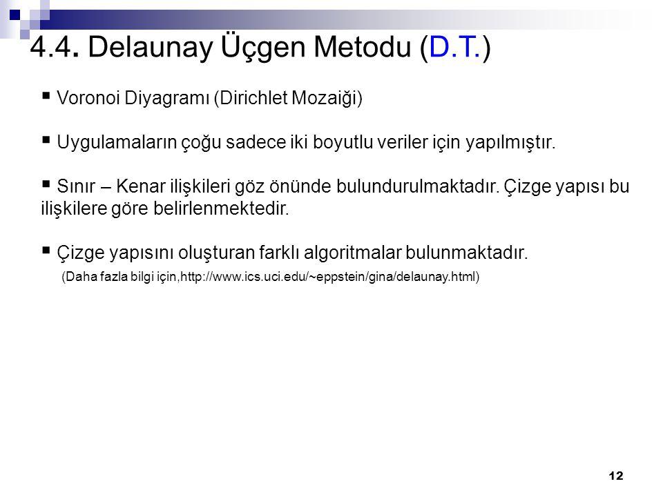 4.4. Delaunay Üçgen Metodu (D.T.)