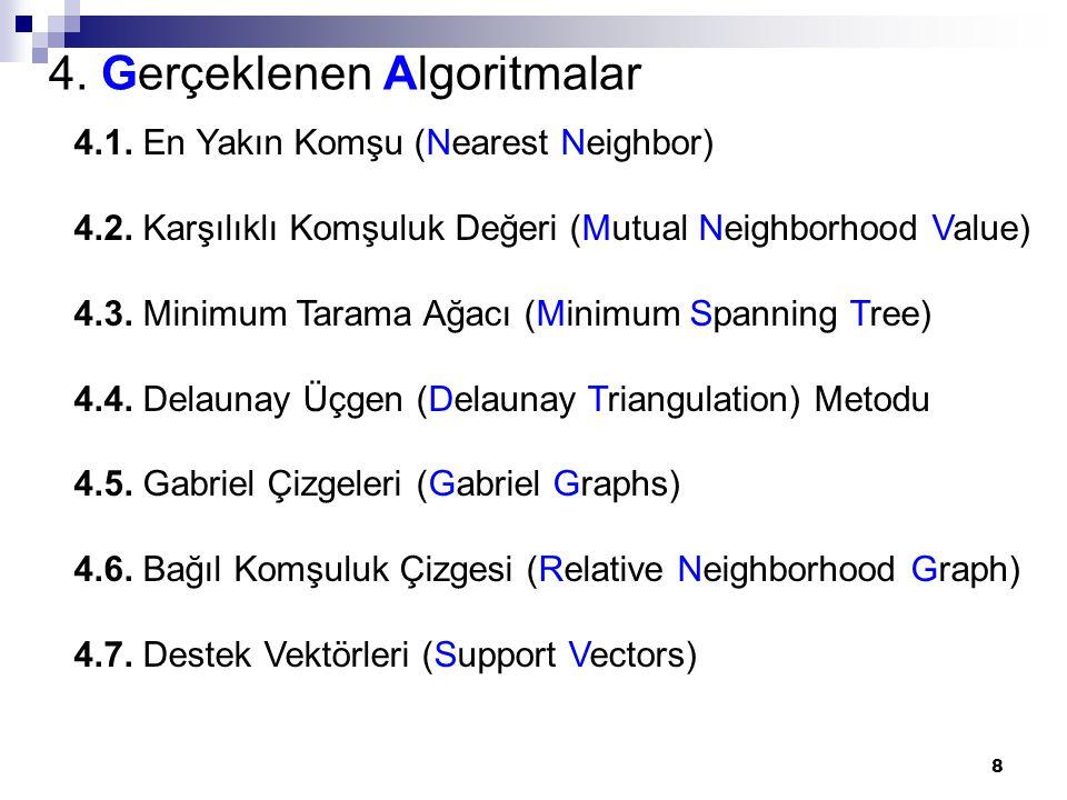 4. Gerçeklenen Algoritmalar