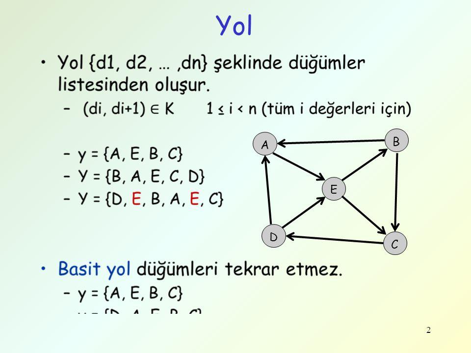 Yol B A E D C