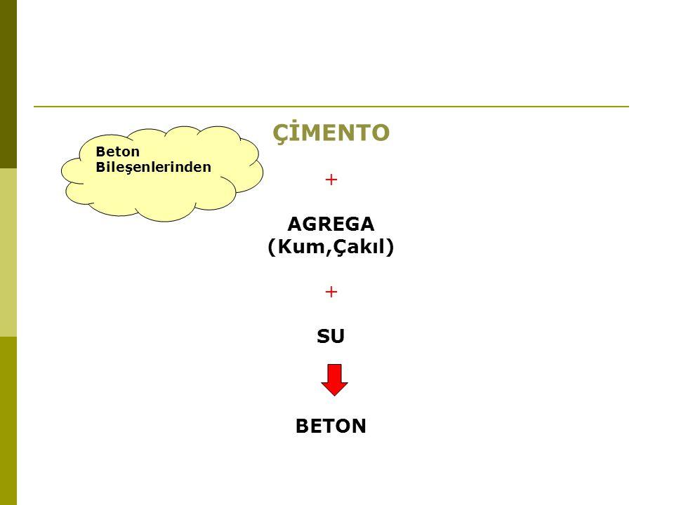 ÇİMENTO + AGREGA (Kum,Çakıl) SU BETON Beton Bileşenlerinden