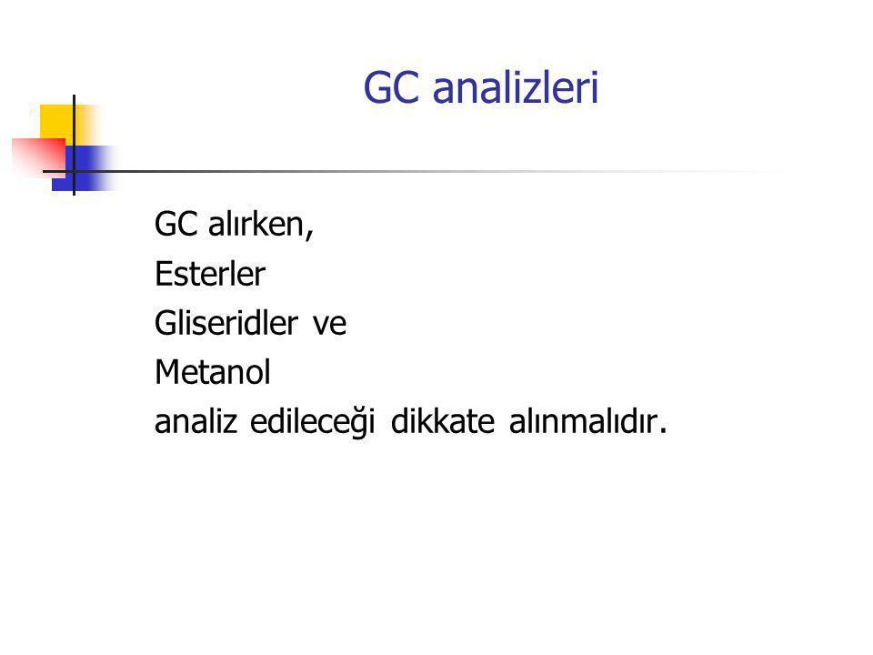 GC analizleri GC alırken, Esterler Gliseridler ve Metanol