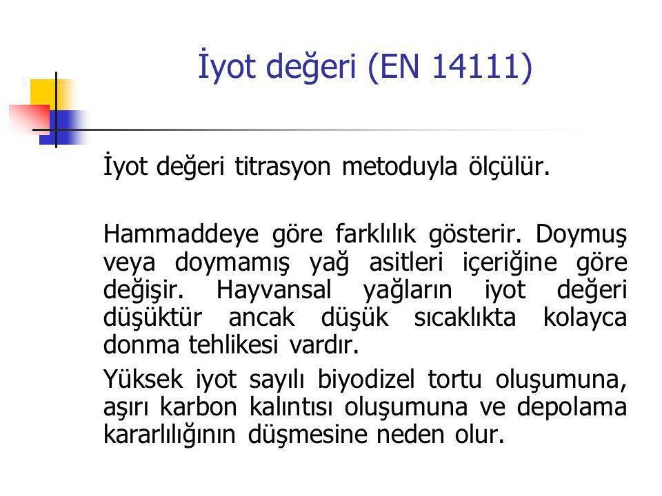 İyot değeri (EN 14111) İyot değeri titrasyon metoduyla ölçülür.