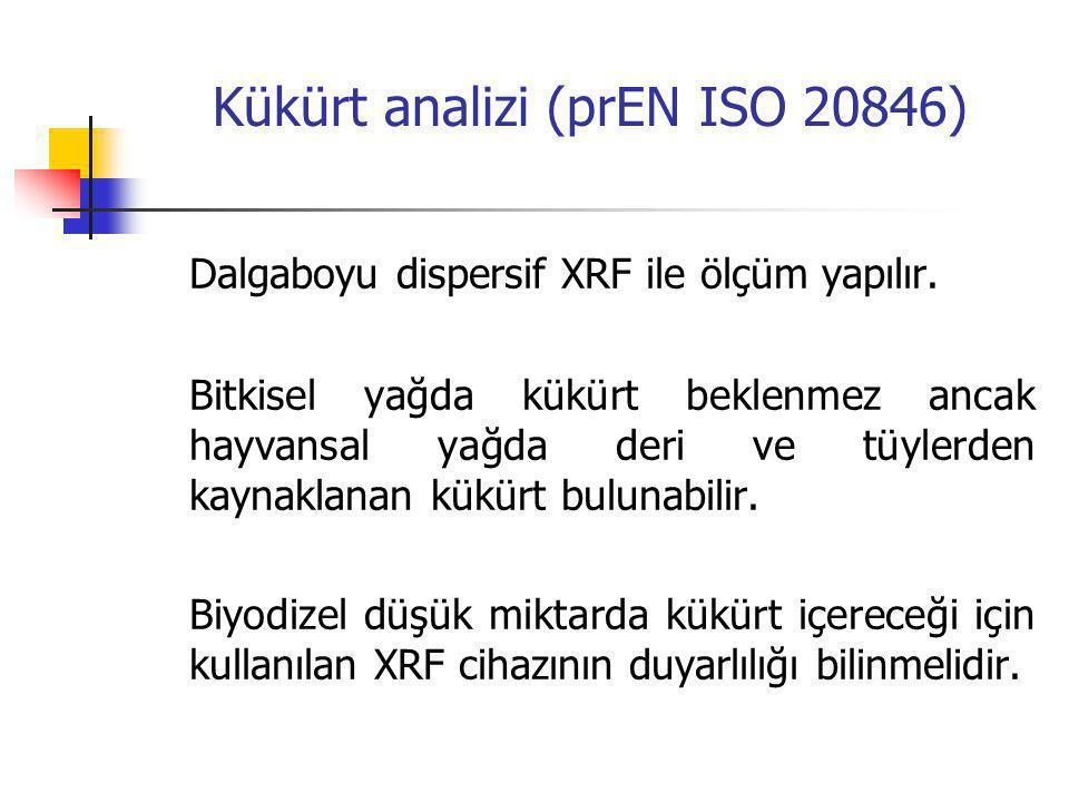 Kükürt analizi (prEN ISO 20846)